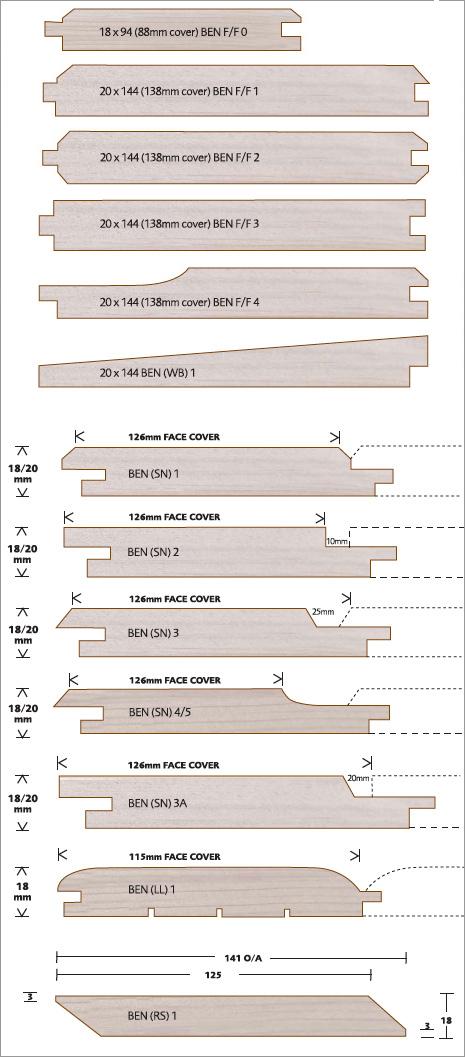 Timber Cladding Profiles